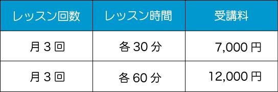 ベース料金表